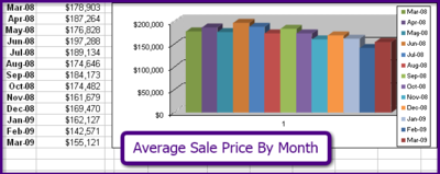Pocono_home_sale_prices