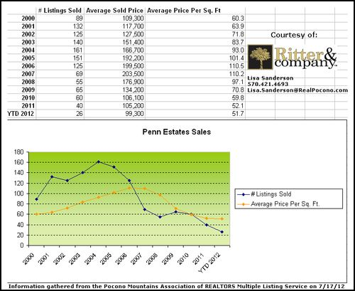PE_statistics_july_2012 for harmony