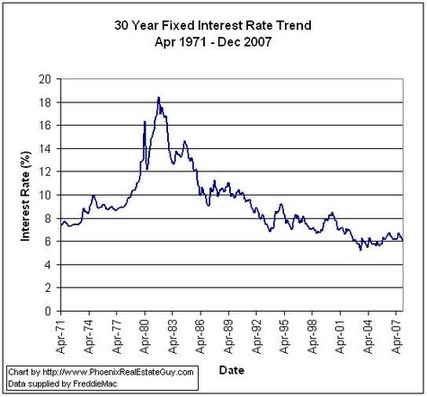 30_year_fixed_mortgage_rate_compa_2