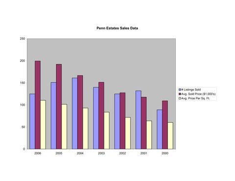 Sales_data_chart_3